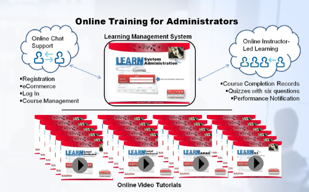 Online Training for Administarator